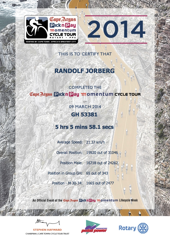 Randolf Jorberg Cape Argus certificate